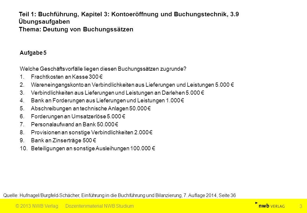 Ungewöhnlich Lebenslauf Probe Banker Galerie - Dokumentationsvorlage ...