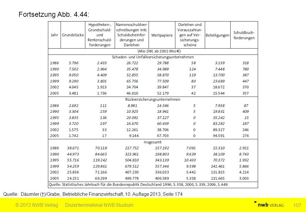 Fortsetzung Abb. 4.44: Quelle: Däumler (†)/Grabe, Betriebliche Finanzwirtschaft, 10. Auflage 2013, Seite 174.