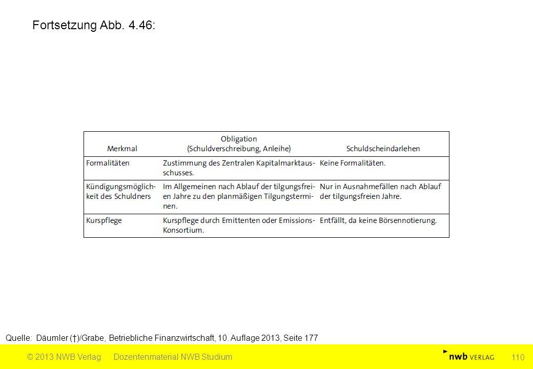 Fortsetzung Abb. 4.46: Quelle: Däumler (†)/Grabe, Betriebliche Finanzwirtschaft, 10. Auflage 2013, Seite 177.