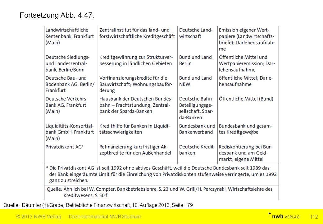 Fortsetzung Abb. 4.47: Quelle: Däumler (†)/Grabe, Betriebliche Finanzwirtschaft, 10. Auflage 2013, Seite 179.