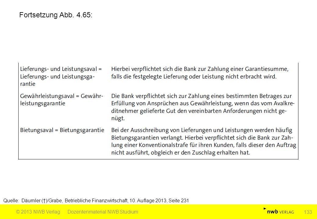 Fortsetzung Abb. 4.65: Quelle: Däumler (†)/Grabe, Betriebliche Finanzwirtschaft, 10. Auflage 2013, Seite 231.
