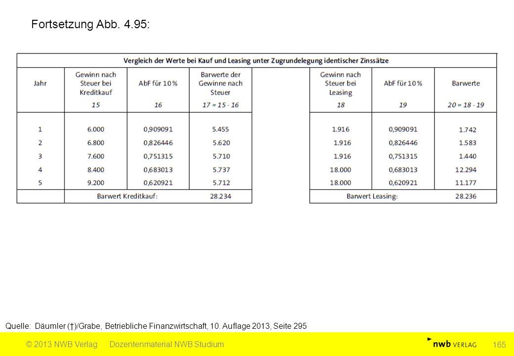 Fortsetzung Abb. 4.95: Quelle: Däumler (†)/Grabe, Betriebliche Finanzwirtschaft, 10. Auflage 2013, Seite 295.