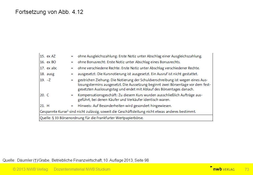 Fortsetzung von Abb. 4.12 Quelle: Däumler (†)/Grabe, Betriebliche Finanzwirtschaft, 10. Auflage 2013, Seite 98.