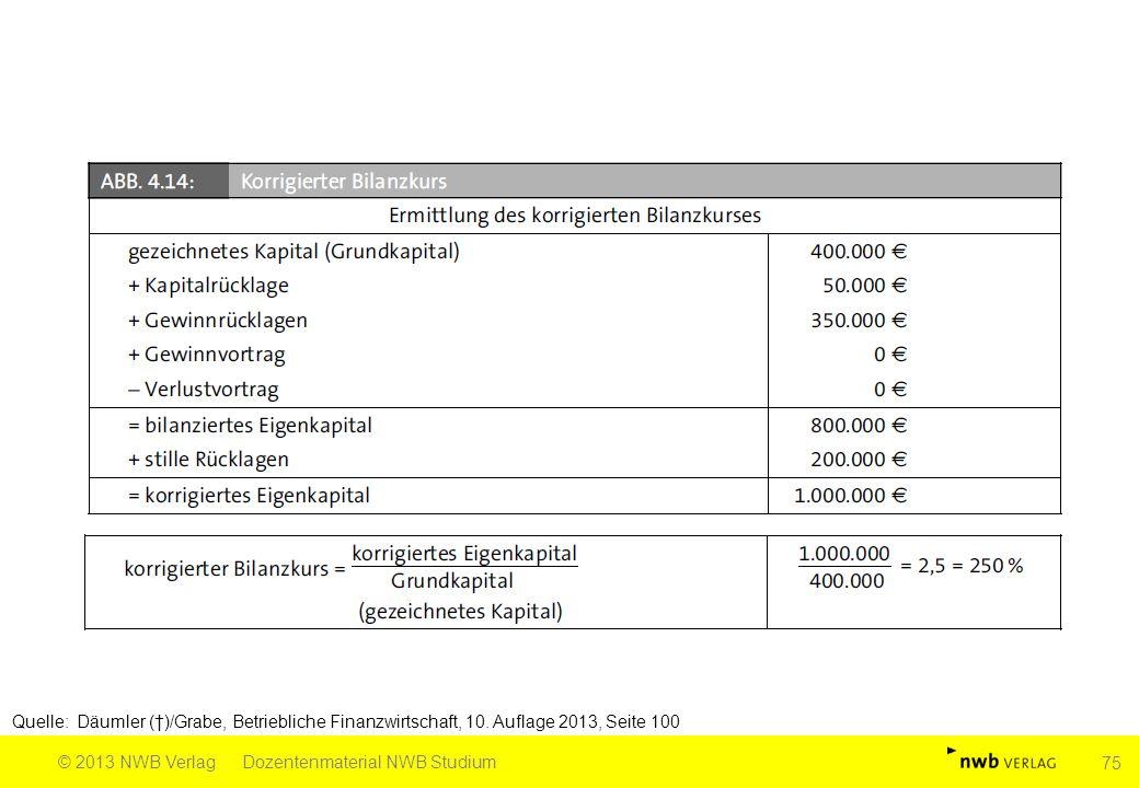 Quelle: Däumler (†)/Grabe, Betriebliche Finanzwirtschaft, 10