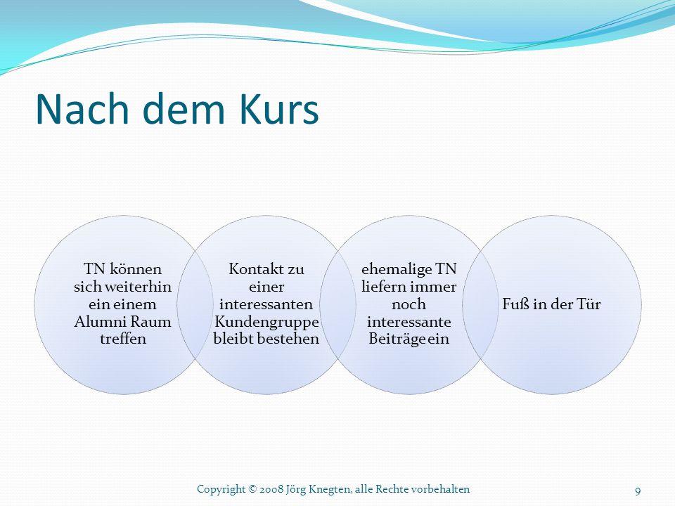 Nach dem Kurs Copyright © 2008 Jörg Knegten, alle Rechte vorbehalten