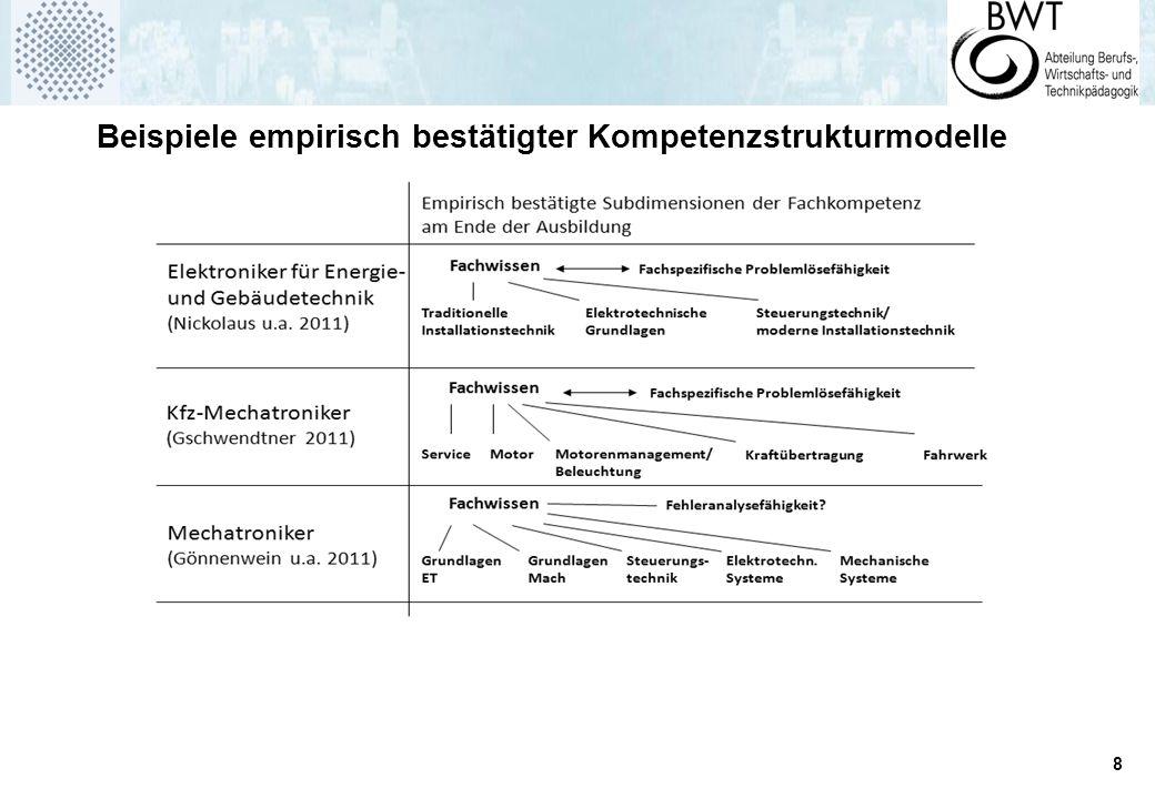 Beispiele empirisch bestätigter Kompetenzstrukturmodelle