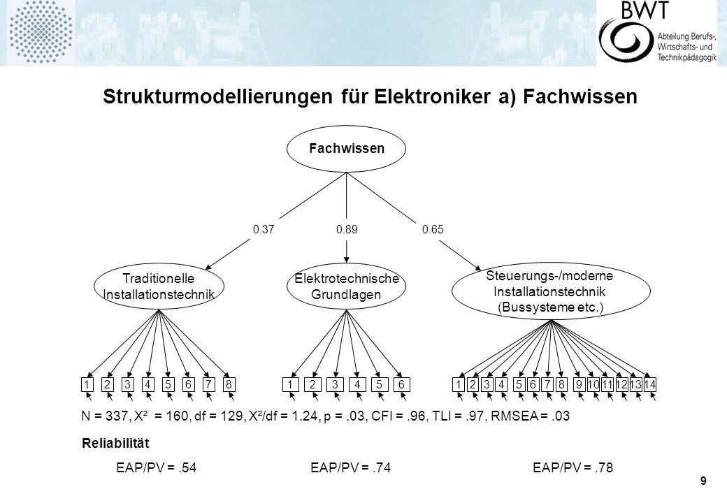 Strukturmodellierungen für Elektroniker a) Fachwissen