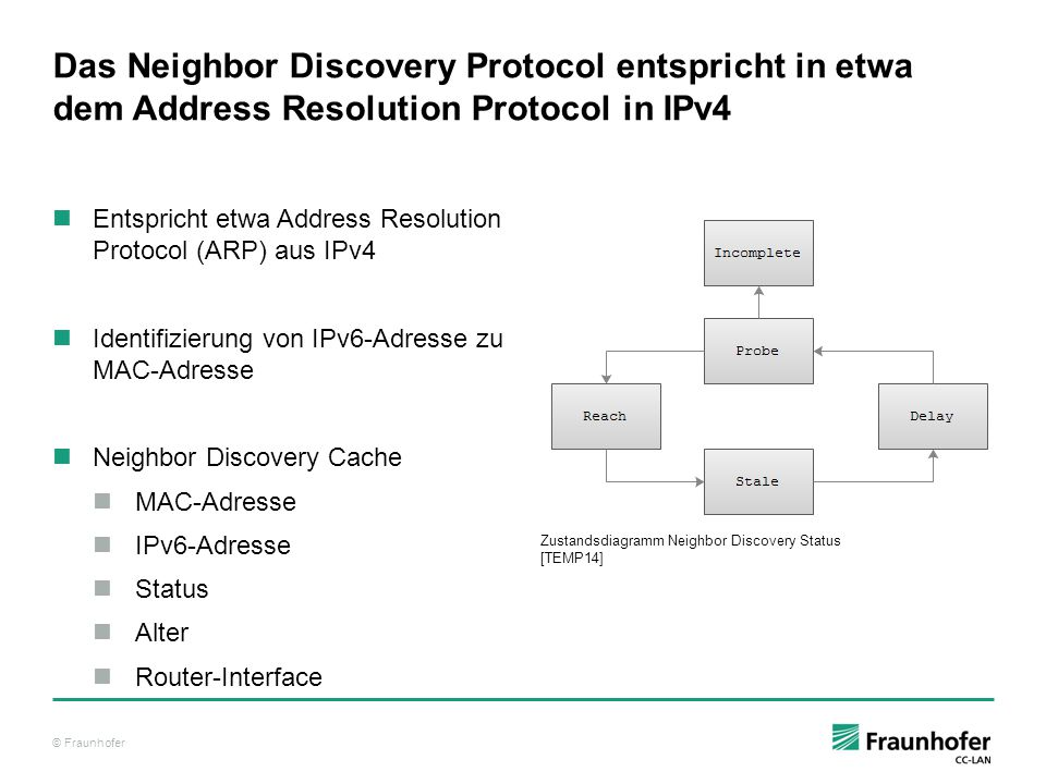 Das Neighbor Discovery Protocol entspricht in etwa dem Address Resolution Protocol in IPv4