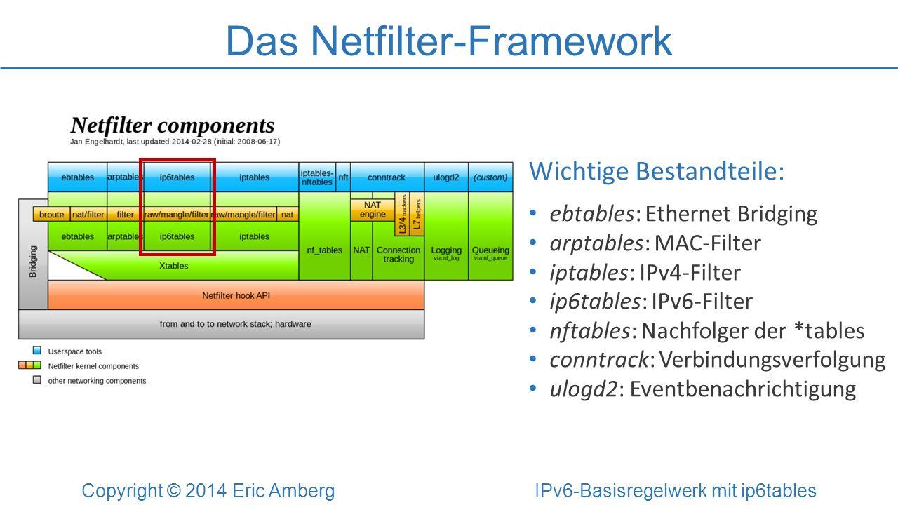 Das Netfilter-Framework