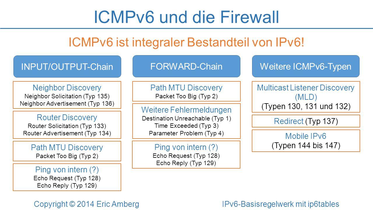 ICMPv6 und die Firewall ICMPv6 ist integraler Bestandteil von IPv6!