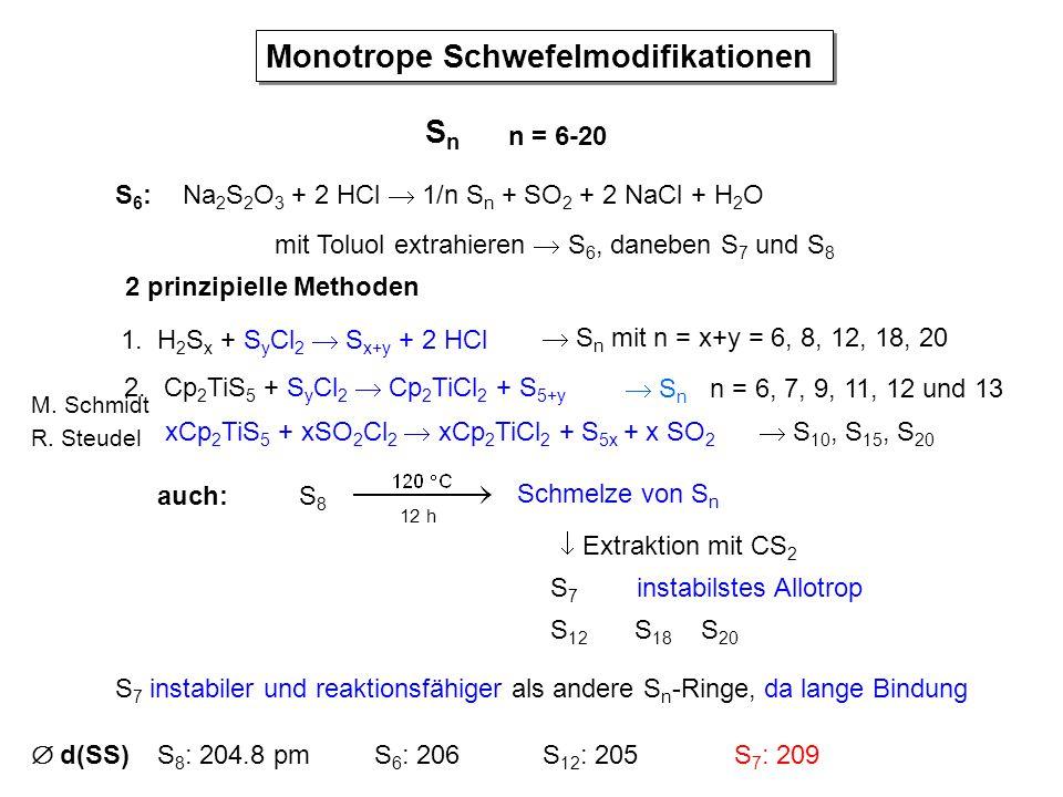 Monotrope Schwefelmodifikationen