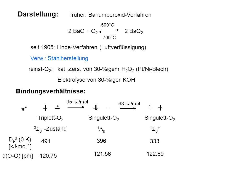 Darstellung: Bindungsverhältnisse: früher: Bariumperoxid-Verfahren
