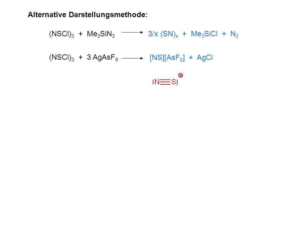 Alternative Darstellungsmethode: