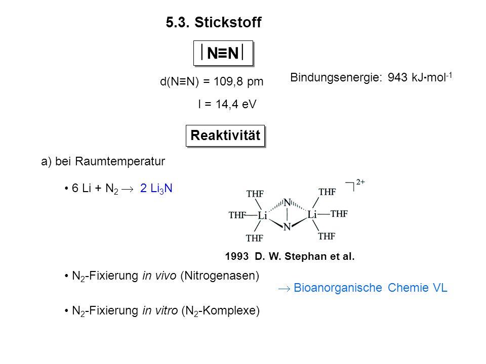 N≡N 5.3. Stickstoff Reaktivität Bindungsenergie: 943 kJmol-1