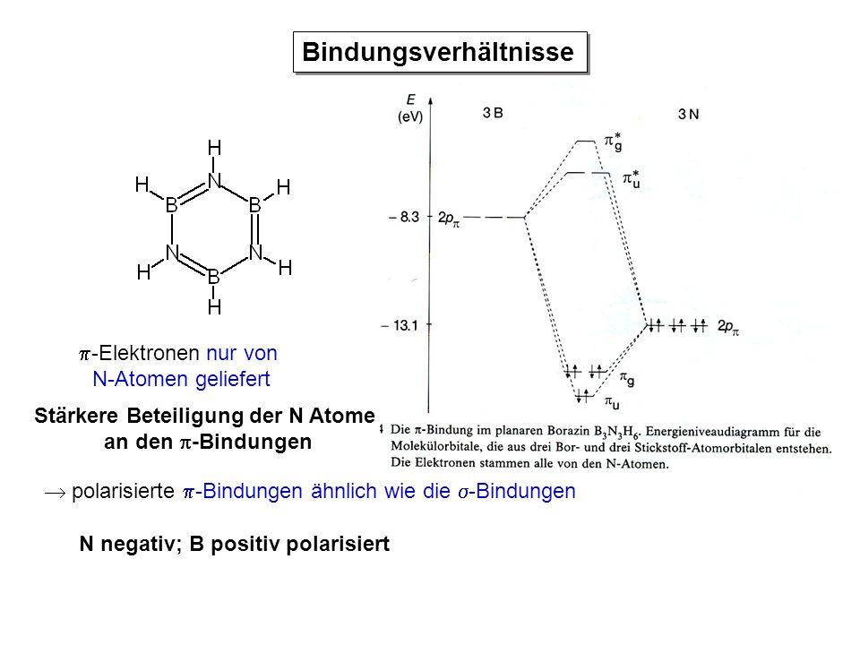 Stärkere Beteiligung der N Atome an den -Bindungen