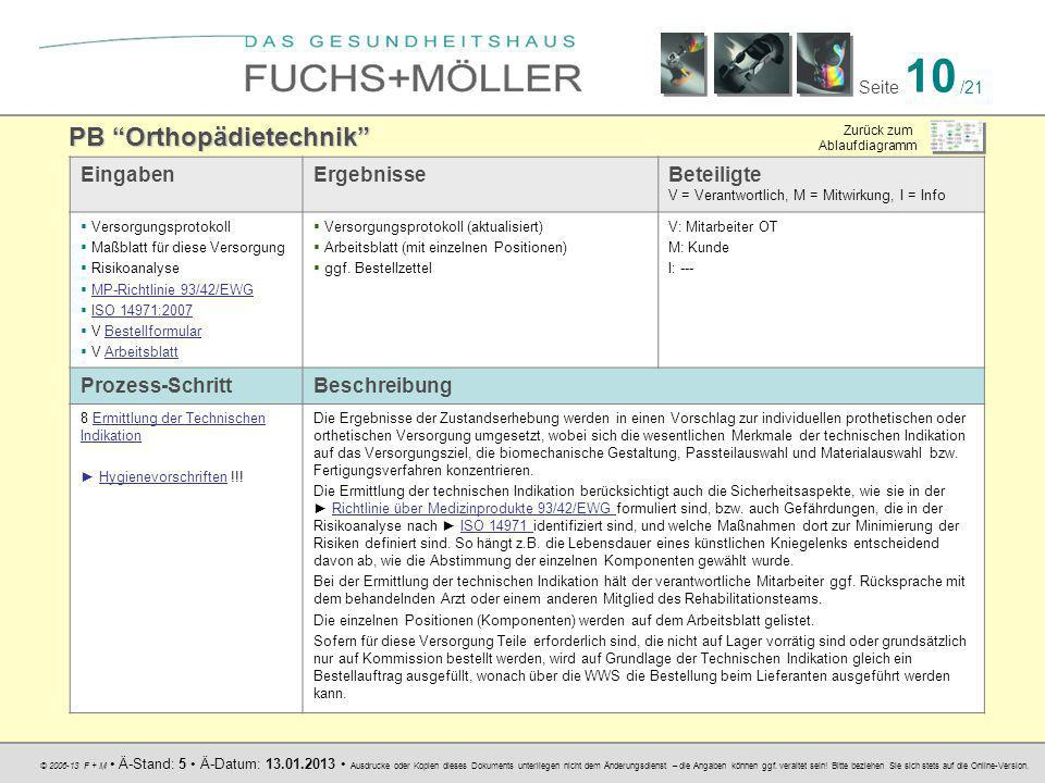 PB Orthopädietechnik