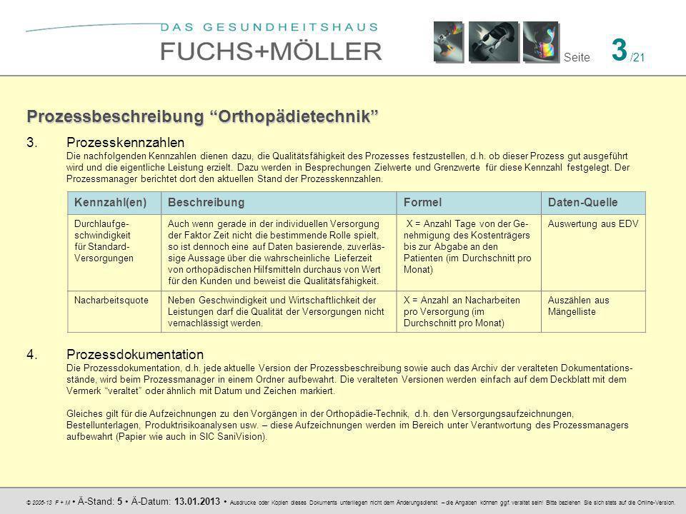 Prozessbeschreibung Orthopädietechnik