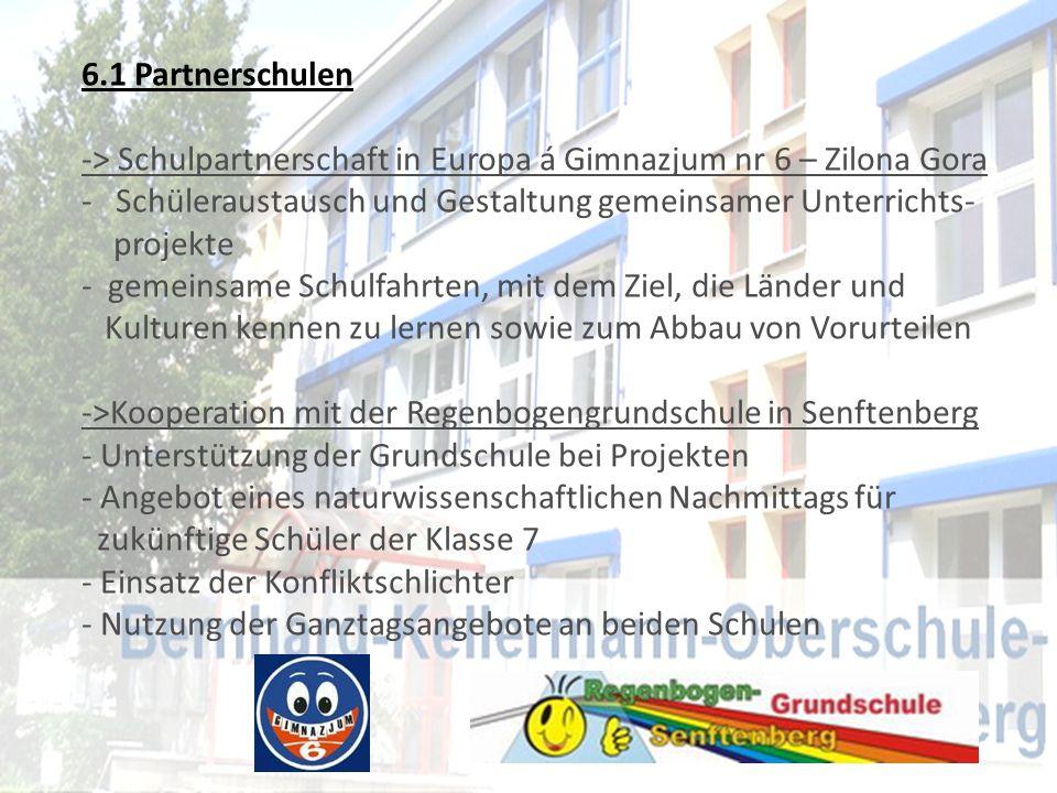 6.1 Partnerschulen -> Schulpartnerschaft in Europa á Gimnazjum nr 6 – Zilona Gora. Schüleraustausch und Gestaltung gemeinsamer Unterrichts-