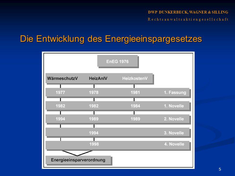 Die Entwicklung des Energieeinspargesetzes