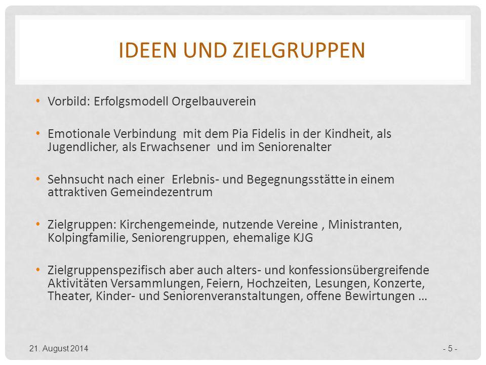 IDeeN und Zielgruppen Vorbild: Erfolgsmodell Orgelbauverein