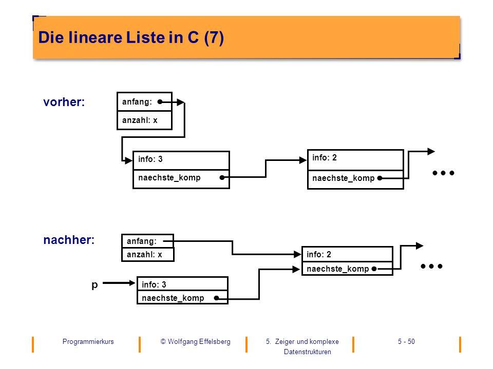 Die lineare Liste in C (7)