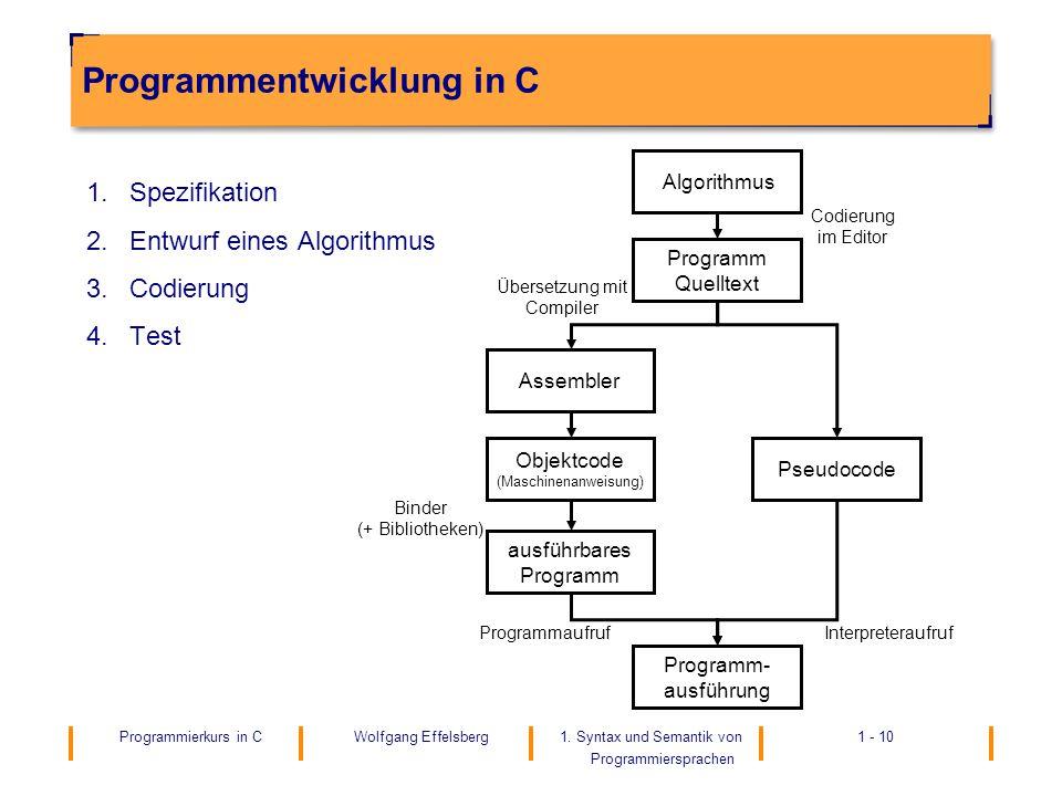 Programmentwicklung in C
