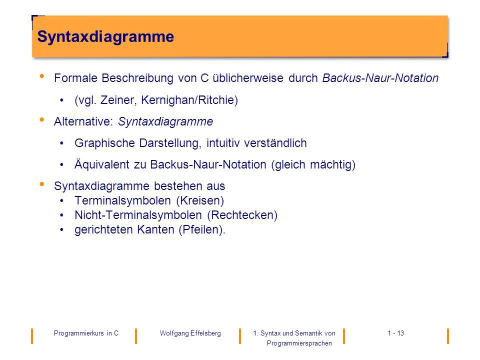 Syntaxdiagramme Formale Beschreibung von C üblicherweise durch Backus-Naur-Notation. (vgl. Zeiner, Kernighan/Ritchie)