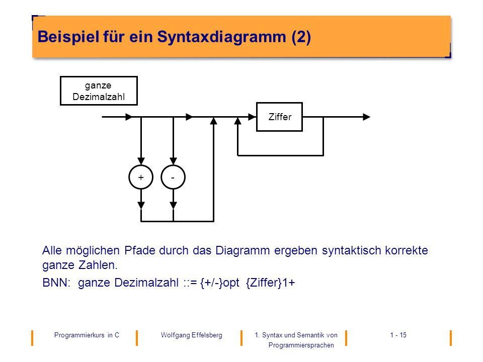 Beispiel für ein Syntaxdiagramm (2)