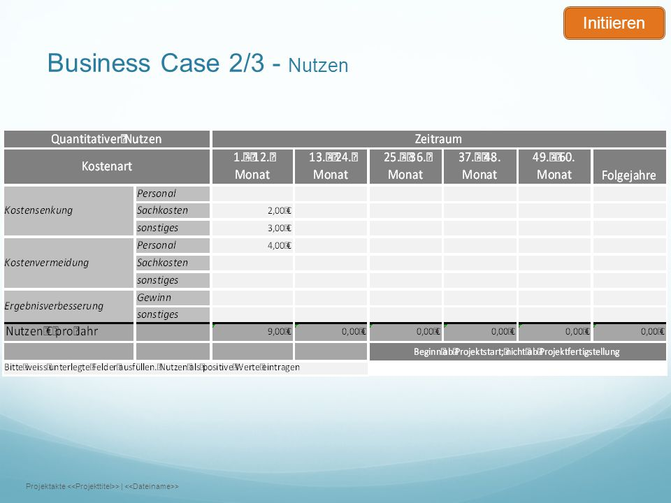 Business Case 2/3 - Nutzen