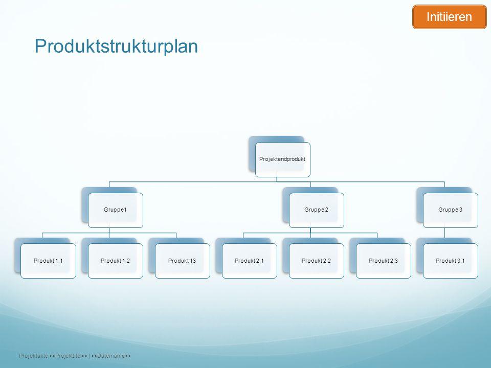 Produktstrukturplan Initiieren Projektendprodukt Gruppe1 Produkt 1.1