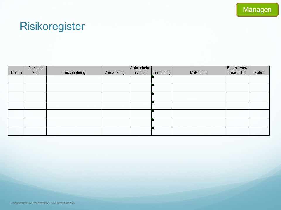 Risikoregister Managen