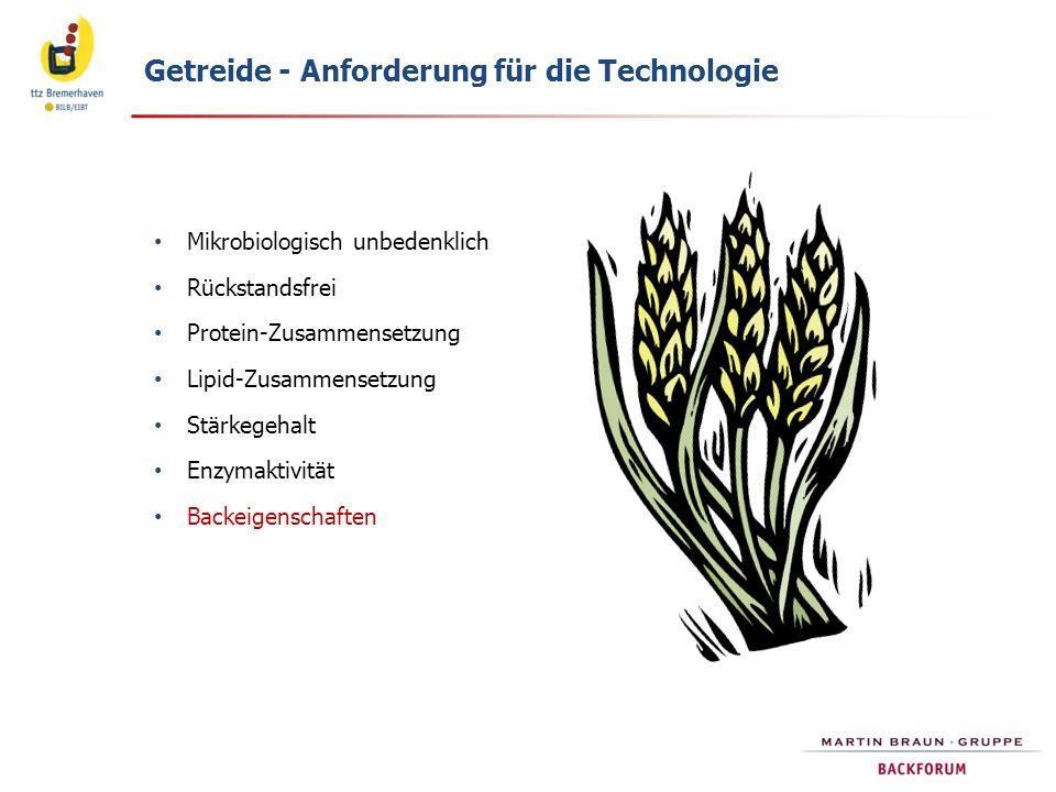 Getreide - Anforderung für die Technologie