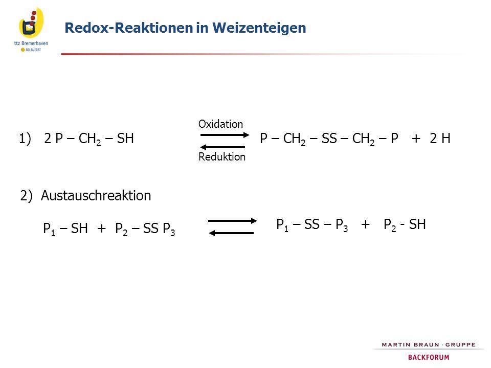 Redox-Reaktionen in Weizenteigen