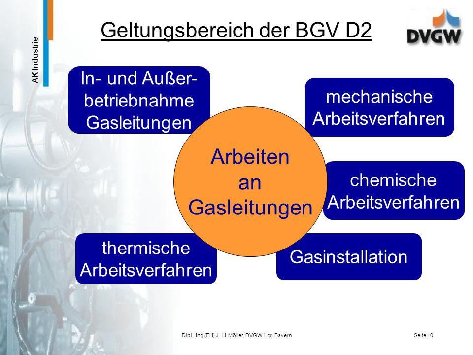 Geltungsbereich der BGV D2