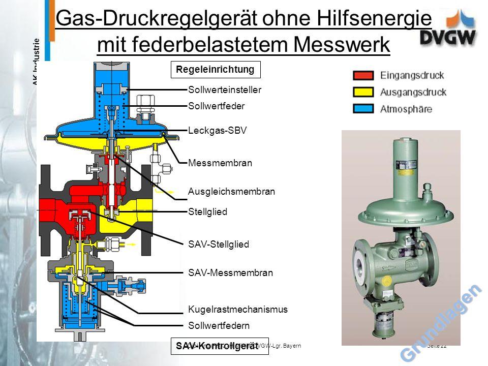 Gas-Druckregelgerät ohne Hilfsenergie mit federbelastetem Messwerk