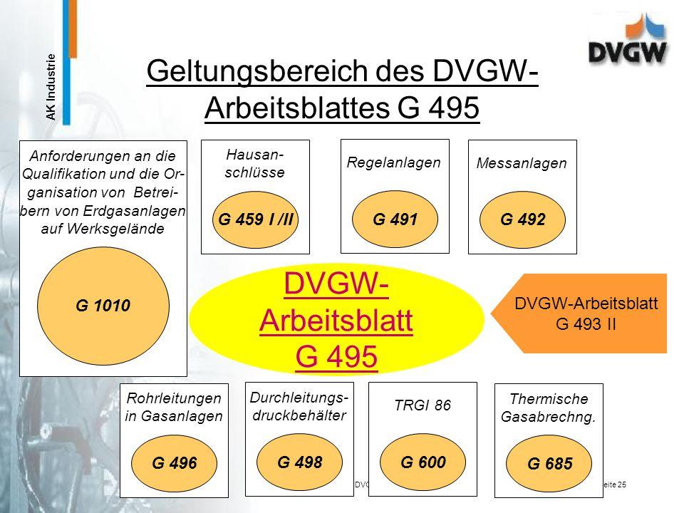 Geltungsbereich des DVGW-Arbeitsblattes G 495