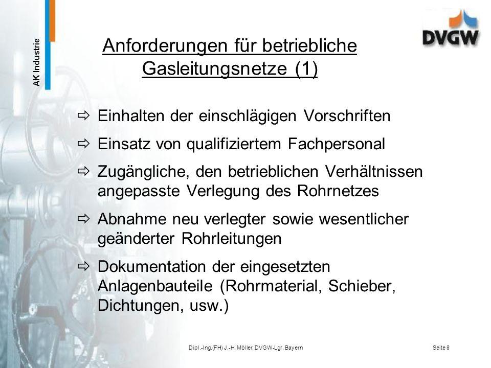 Anforderungen für betriebliche Gasleitungsnetze (1)