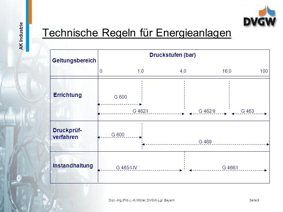 Technische Regeln für Energieanlagen