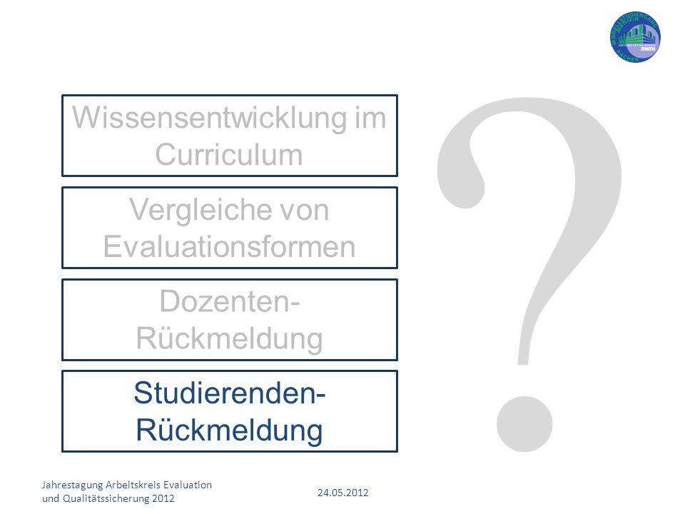 Wissensentwicklung im Curriculum Vergleiche von Evaluationsformen