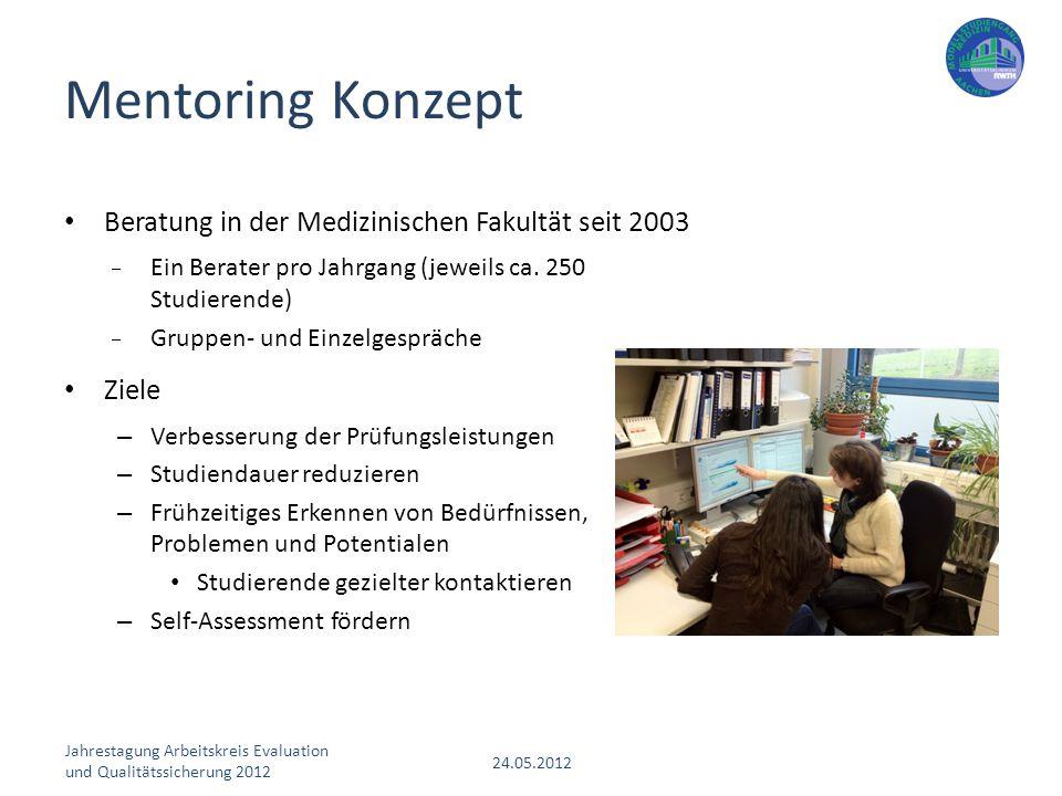 Mentoring Konzept Beratung in der Medizinischen Fakultät seit 2003