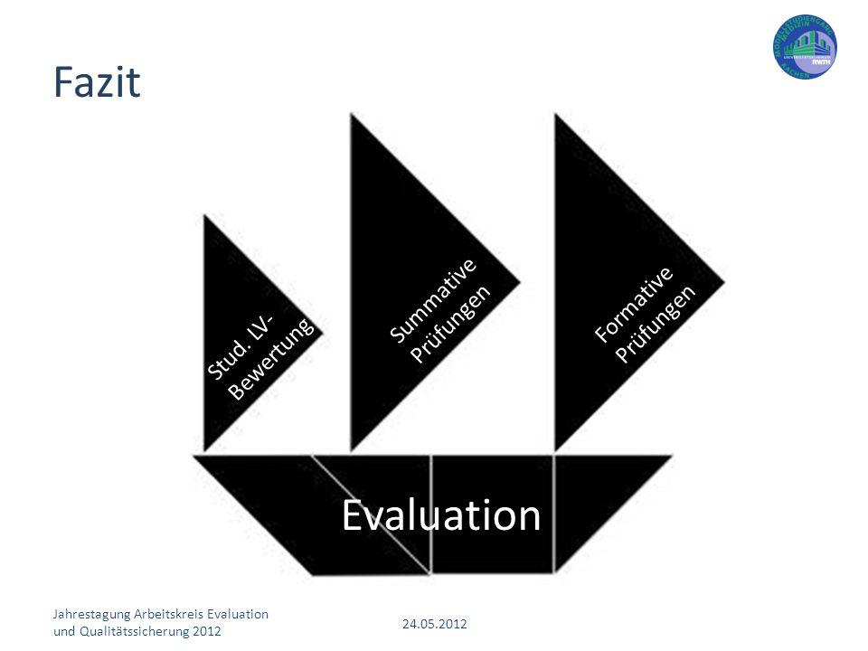 Fazit Evaluation Summative Prüfungen Formative Prüfungen