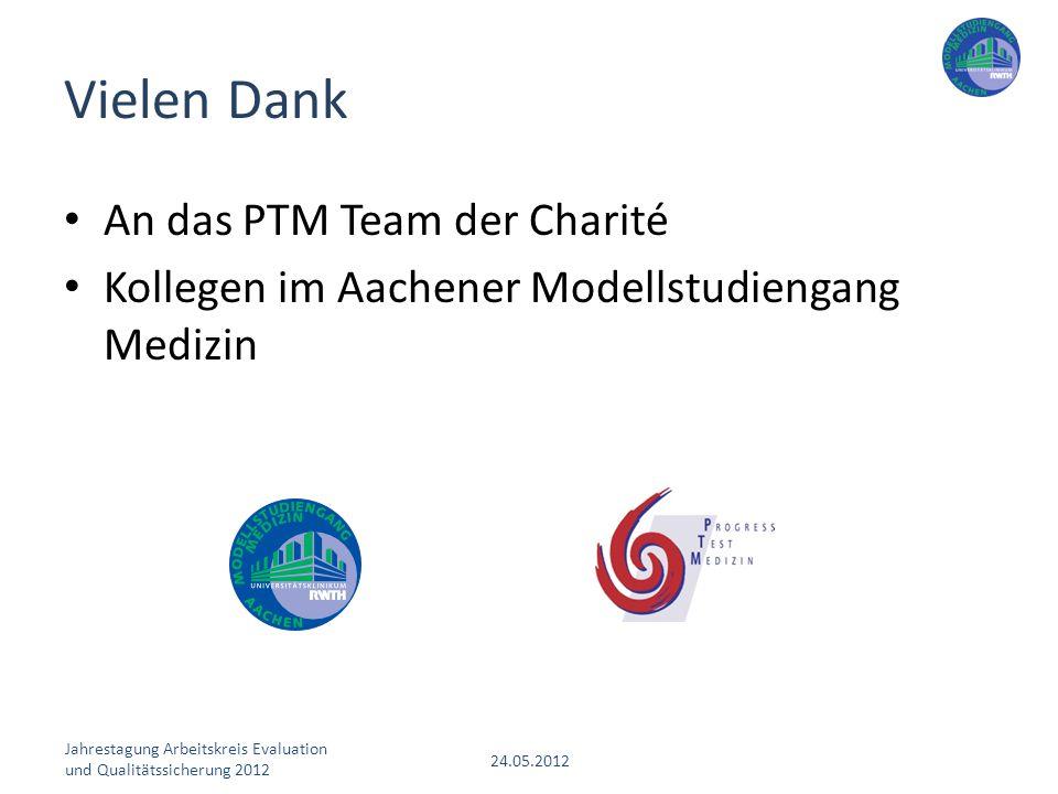Vielen Dank An das PTM Team der Charité
