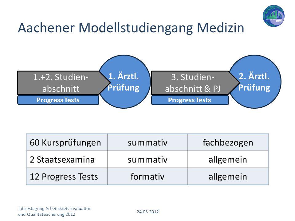 Aachener Modellstudiengang Medizin
