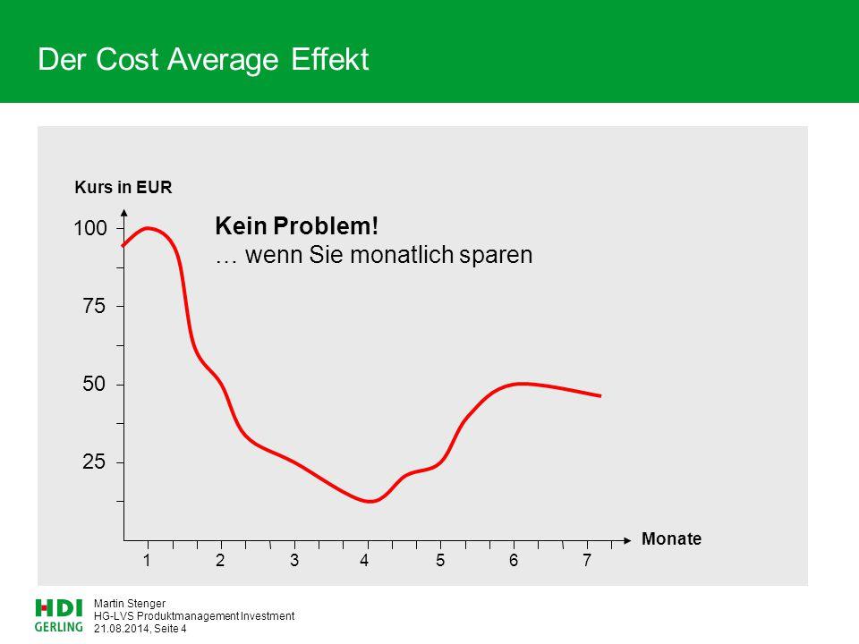 Der Cost Average Effekt