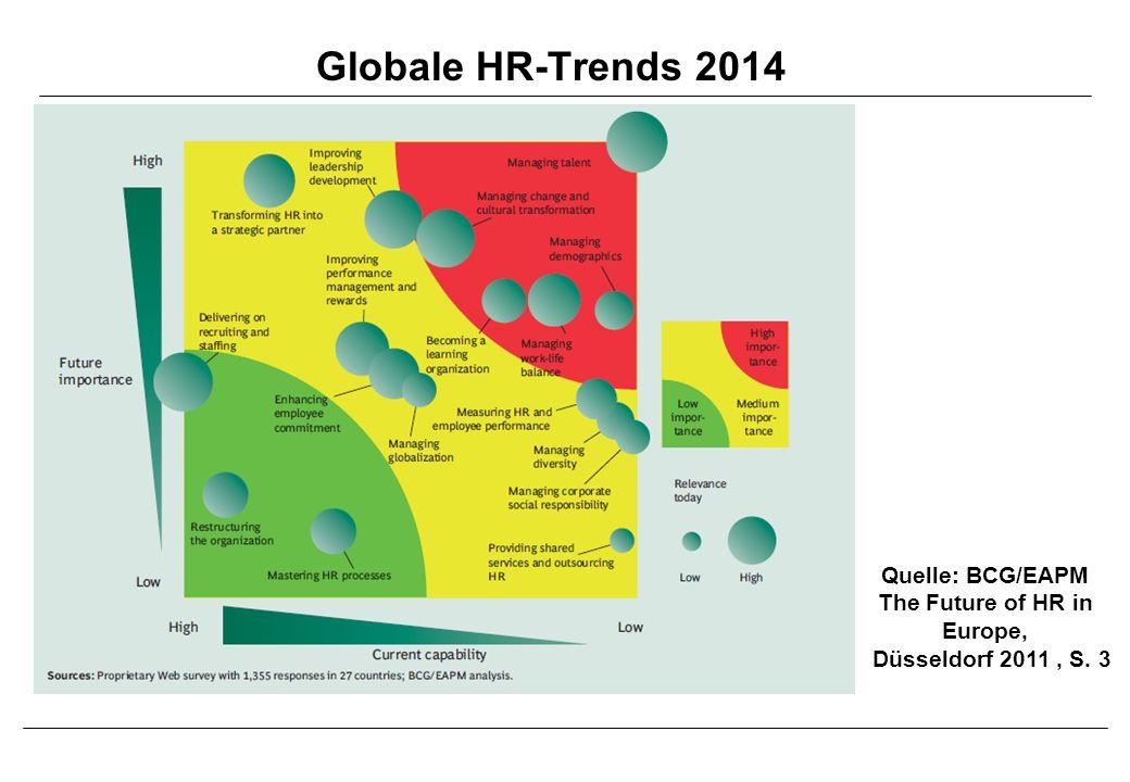 HR 2014: Talent Management als Herausforderung #1