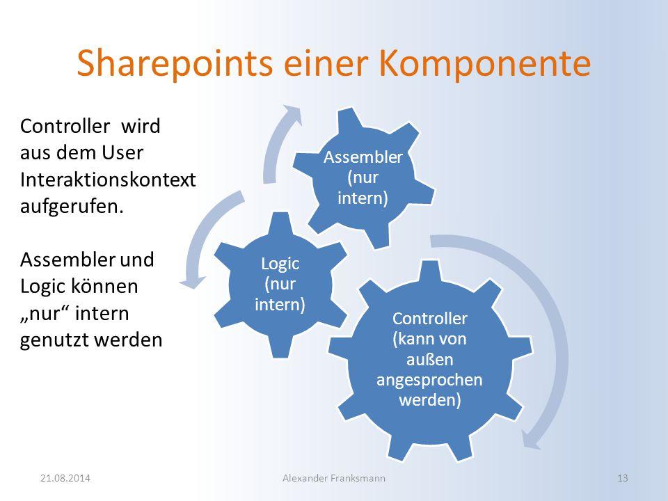 Sharepoints einer Komponente