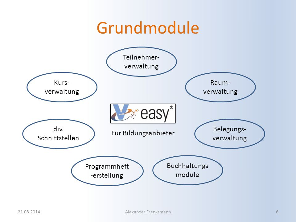 Grundmodule Teilnehmer-verwaltung Kurs-verwaltung Raum-verwaltung