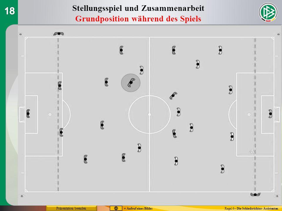 Stellungsspiel und Zusammenarbeit Grundposition während des Spiels