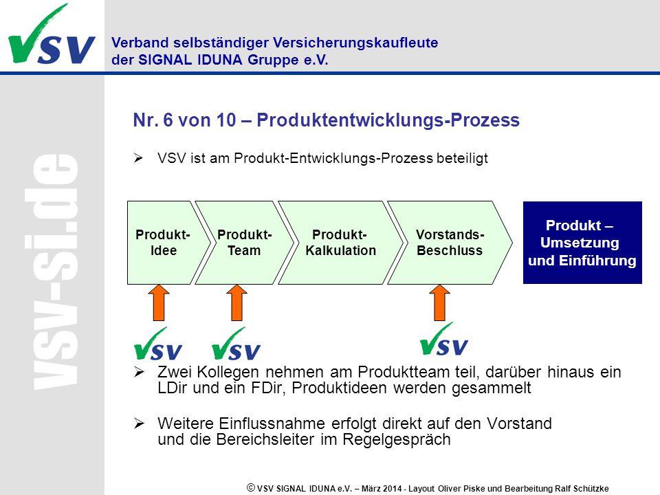 Nr. 6 von 10 – Produktentwicklungs-Prozess