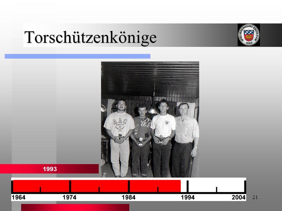 Torschützenkönige 1993